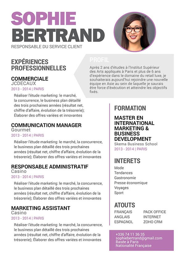 French Resume  Le CV Francais  ThoughtCo