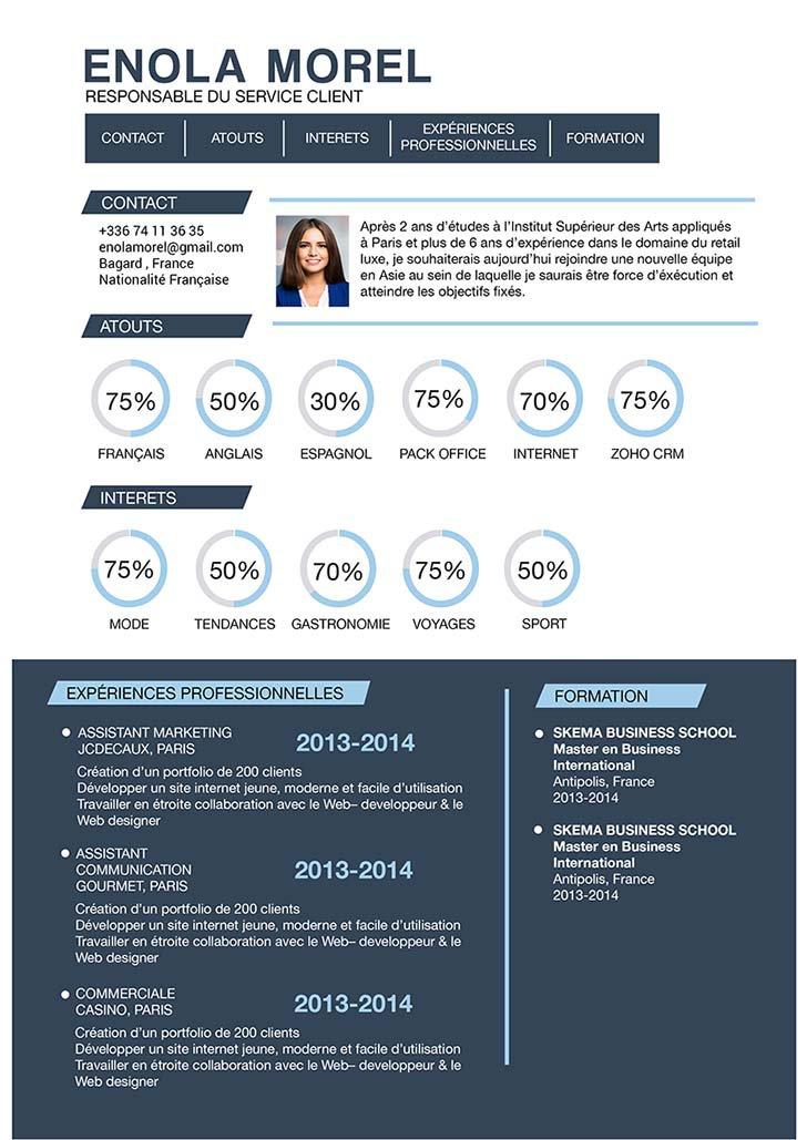 Un modèle de CV mettant en avant les informations du candidat dans un encadré polygonal, des traits verticaux, de grandes polices, des pourcentages…