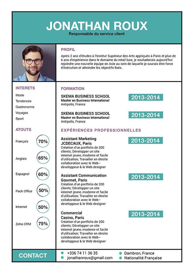 Un exemple de CV répertoriant dans des cadres ou avec des surlignes, caractères en gras, symboles et traits les détails de ses informations.
