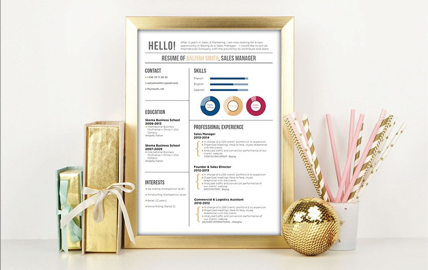A resume template that bring out the best of any candidate