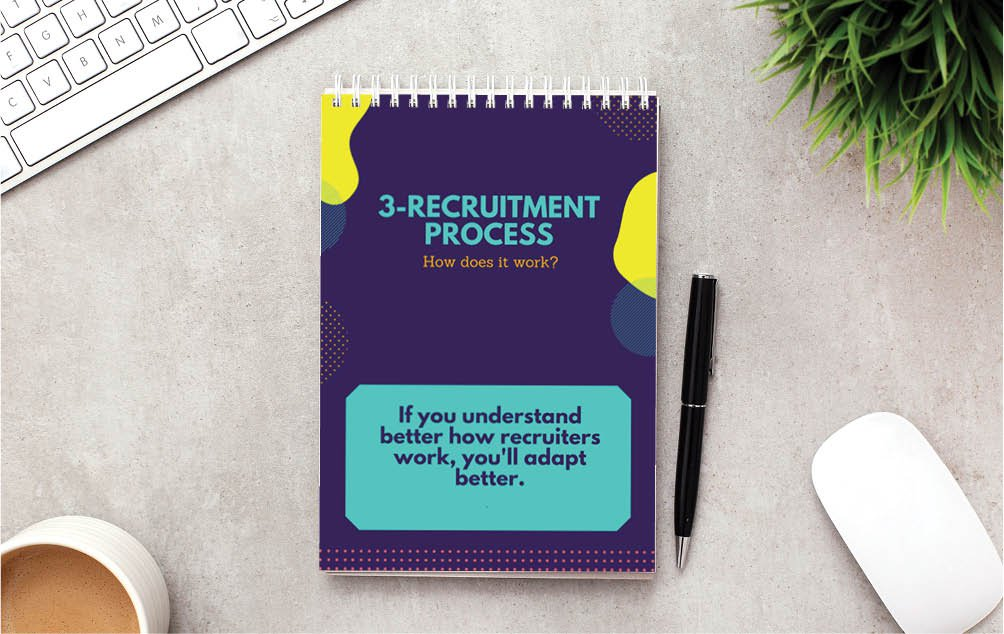 To know everything about recruitment process.