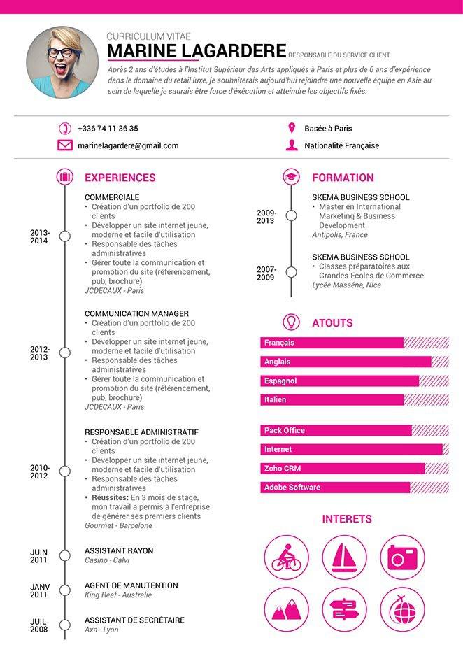 CV professionnel, un cv graphique, une typographie et des couleurs soigneusement pensées
