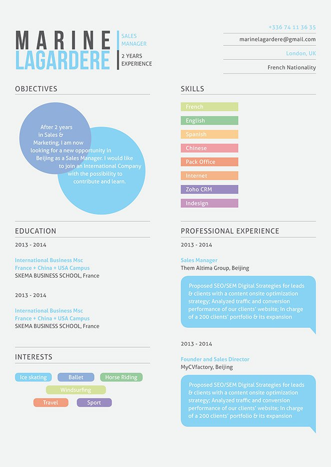 As a candidate, you need a professional CV with a great format and design!
