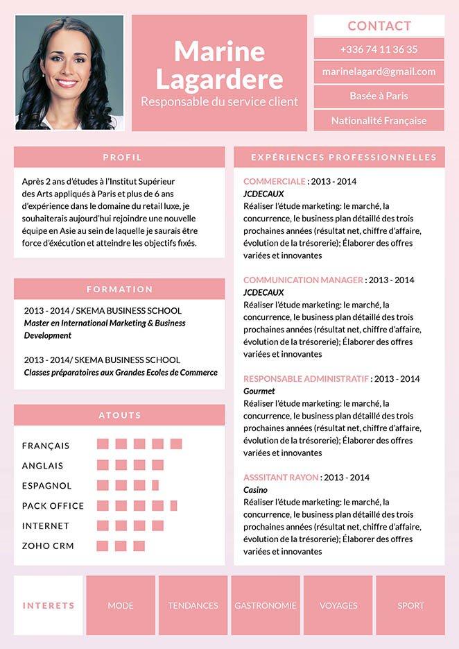 Un CV template mettant dans des encadrés et formes graphiques colorées les détails importants des informations du postulant.