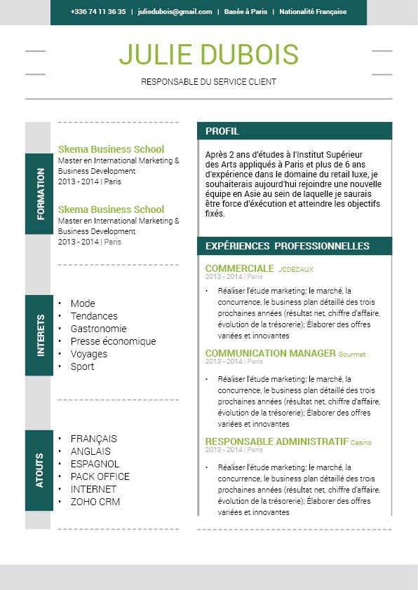 Un CV moderne où des bandes, titres, intitulés et sous-titres colorés en diverses nuances de vert démarquent les détails clés de ses informations.
