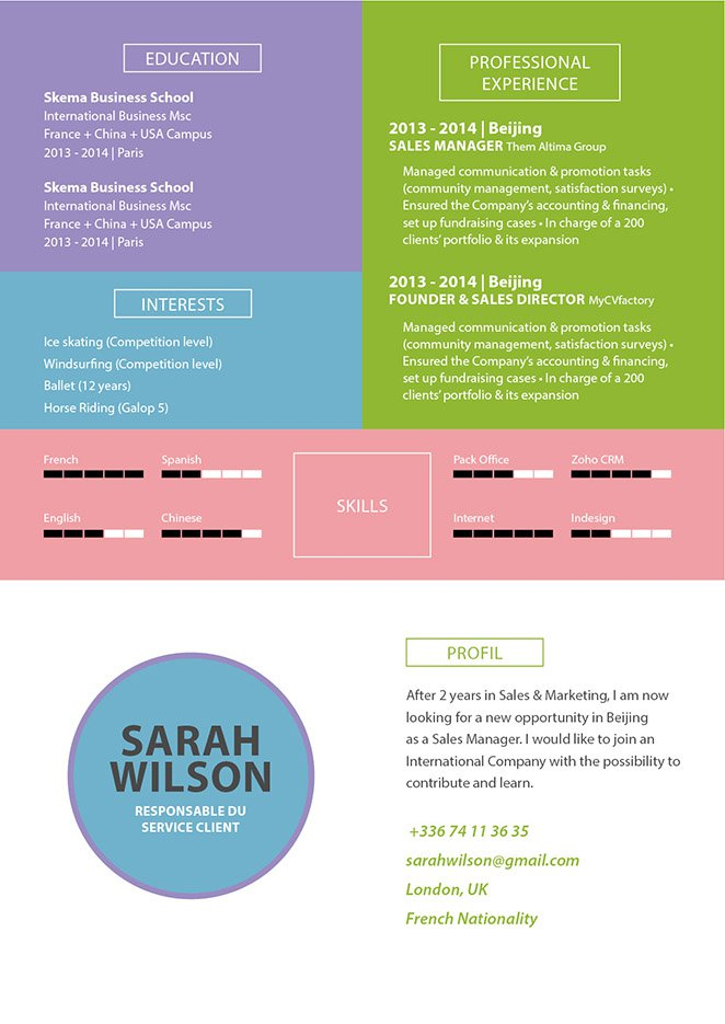 A professiona format and design made perfect in this one page resume template
