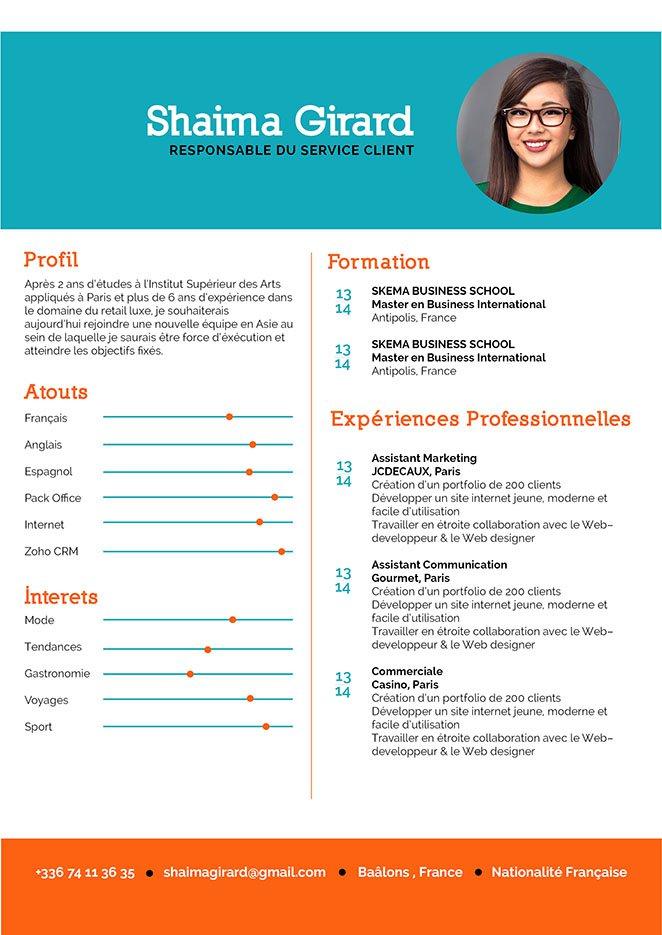 Un exemple de CV misant sur des couleurs, cadres circulaires, colonnes, traits et points pour distinguer chaque détail essentiel de ses informations.